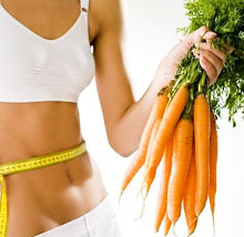 жиросжигающие продукты при диете