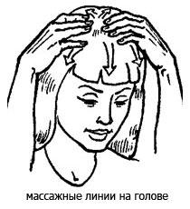 картинки массажные линии лица